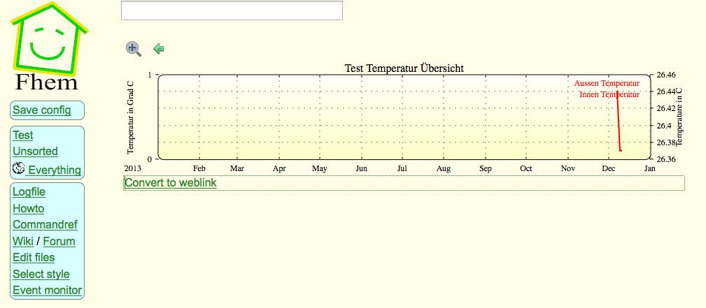 1. Test Plot