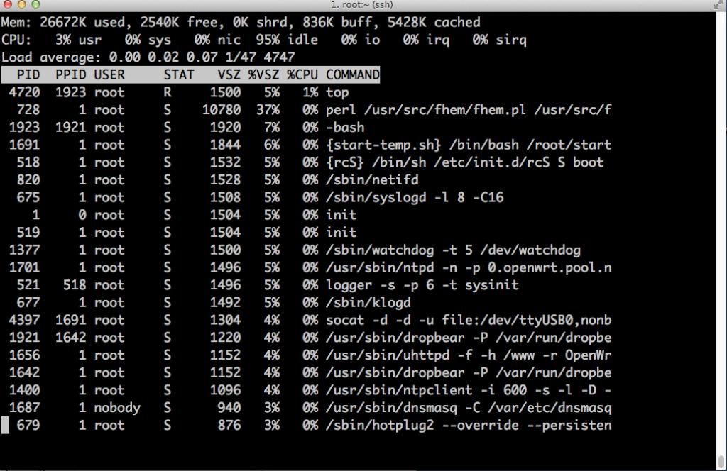 """Linux Befehlt """"top"""" zum Anzeigen der Auslastung"""