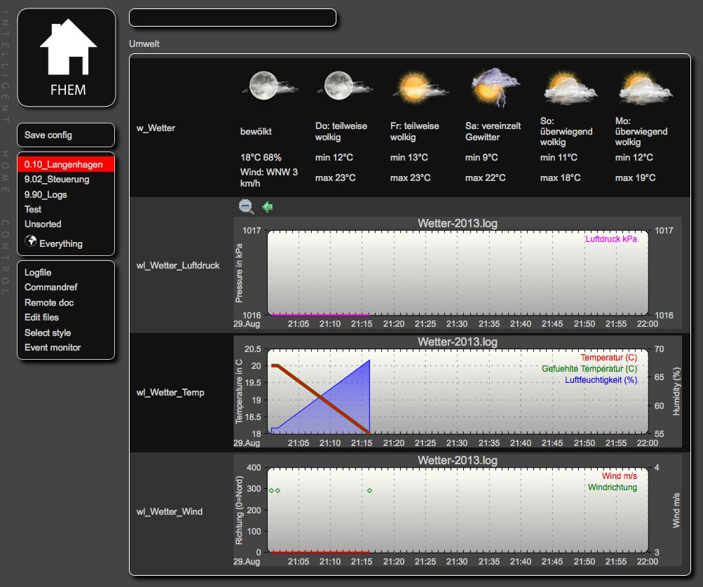 Fhem Wetter Service von Yahoo im Fhem