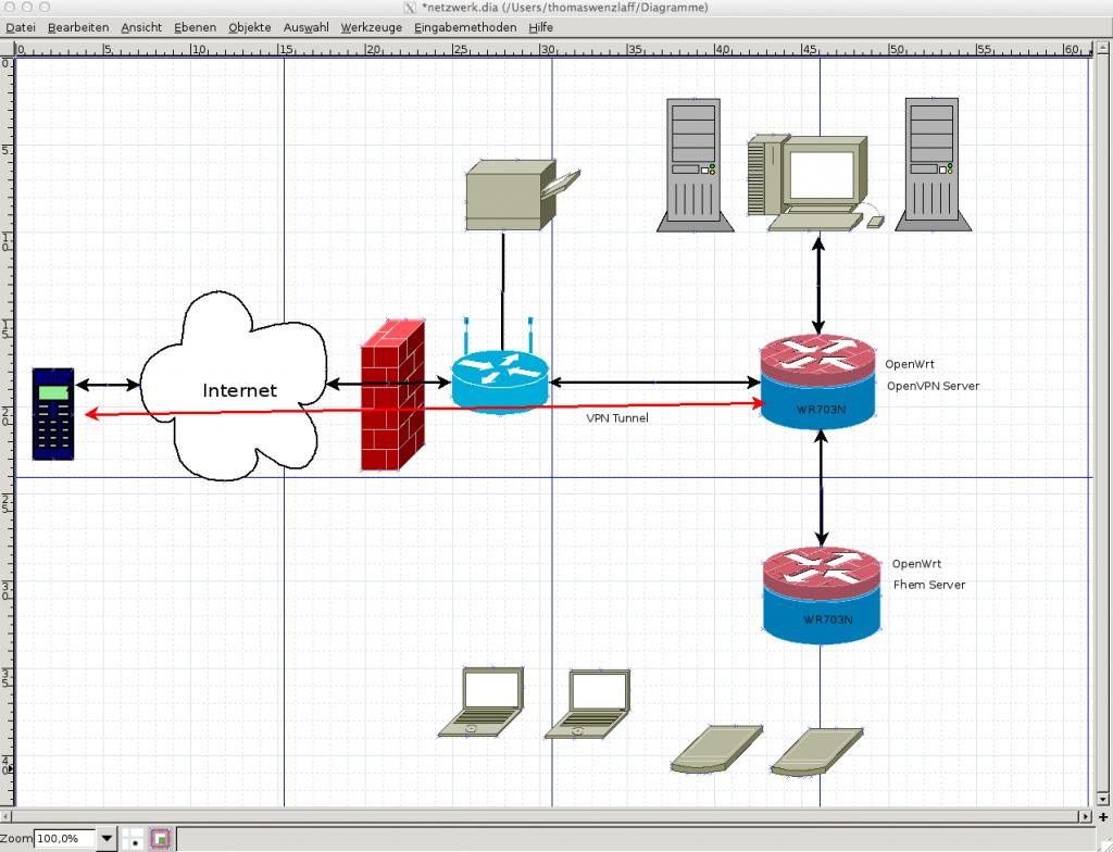 Beispiel eines mit Dia erstellten Diagramms