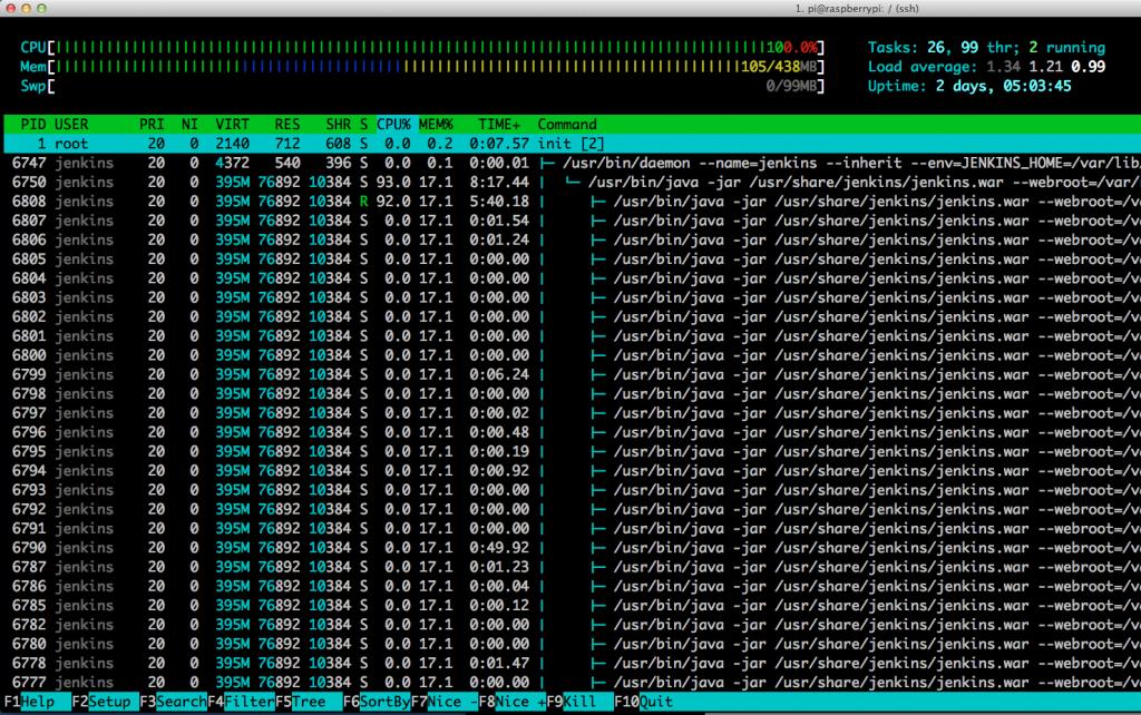Bildschirmfoto 2013-10-24 um 21.50.22