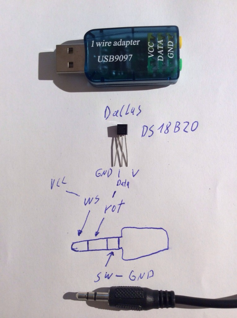 USB9097