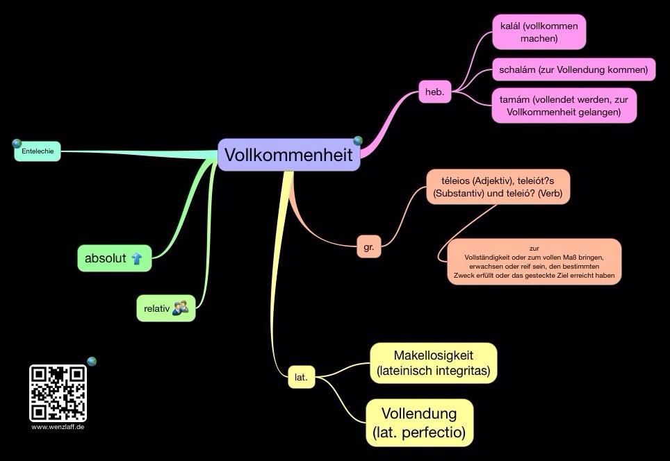 Beste Schnittstellendiagramme Zeitgenössisch - Elektrische ...