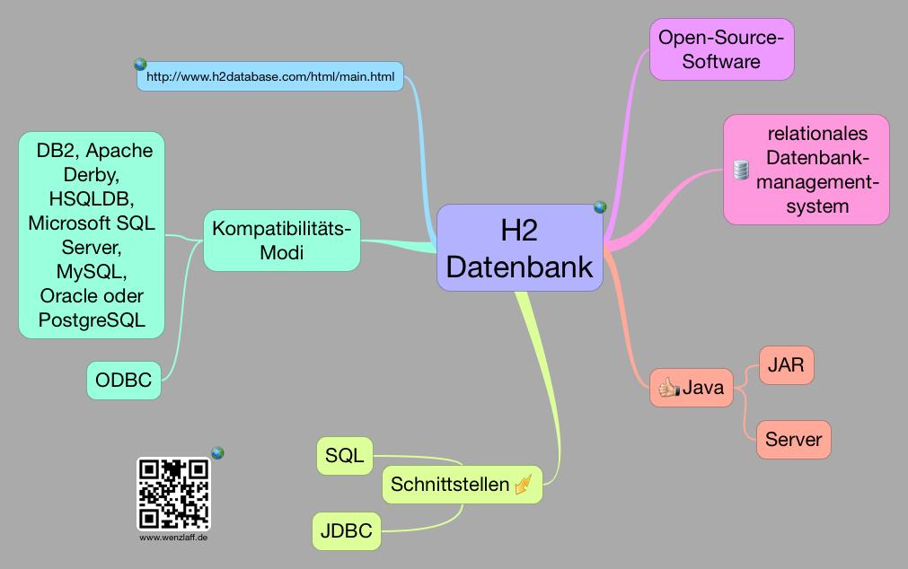 H2 Datenbank