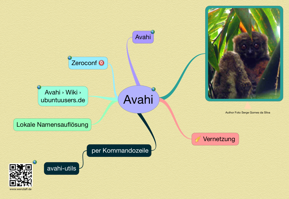 Avahi