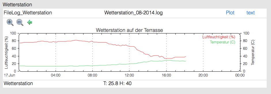 Bildschirmfoto 2014-06-17 um 18.17.11