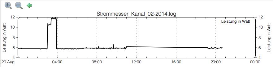 Bildschirmfoto 2014-08-20 um 20.41.39