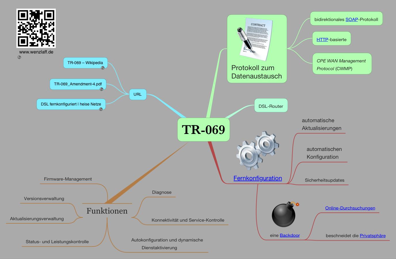 TR-069