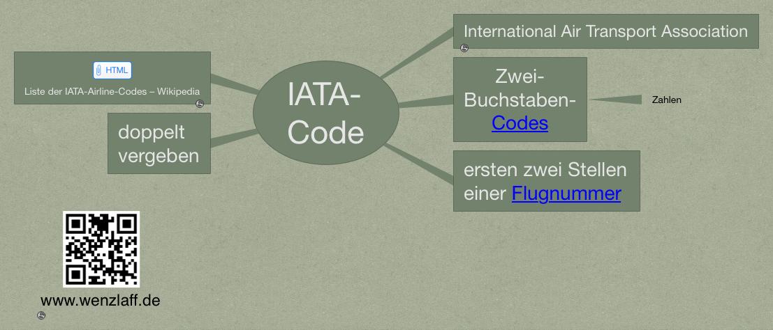iata-code