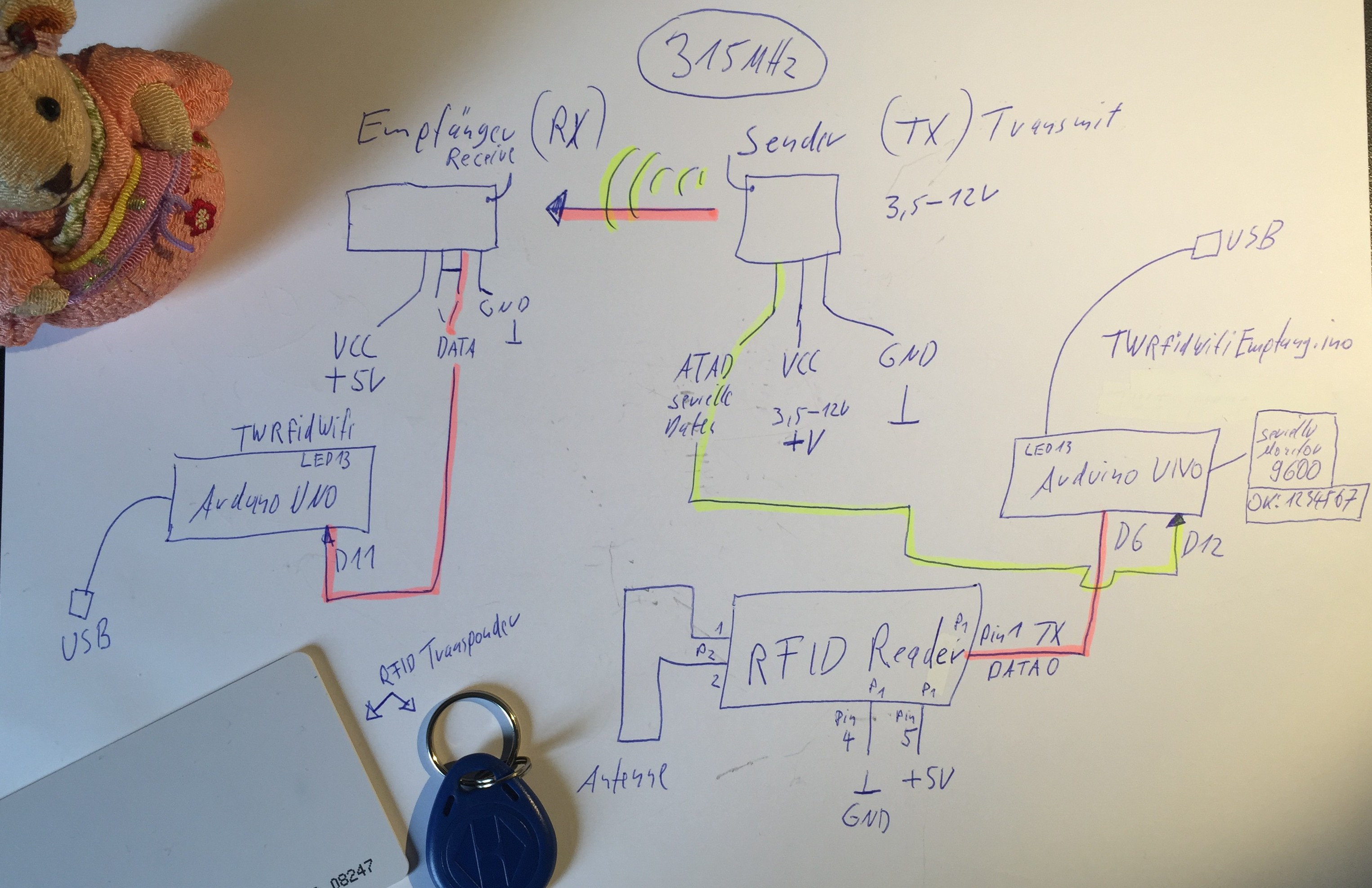 Arduino: Wie können RFID Tags eingelesen und drahtlos empfangen ...