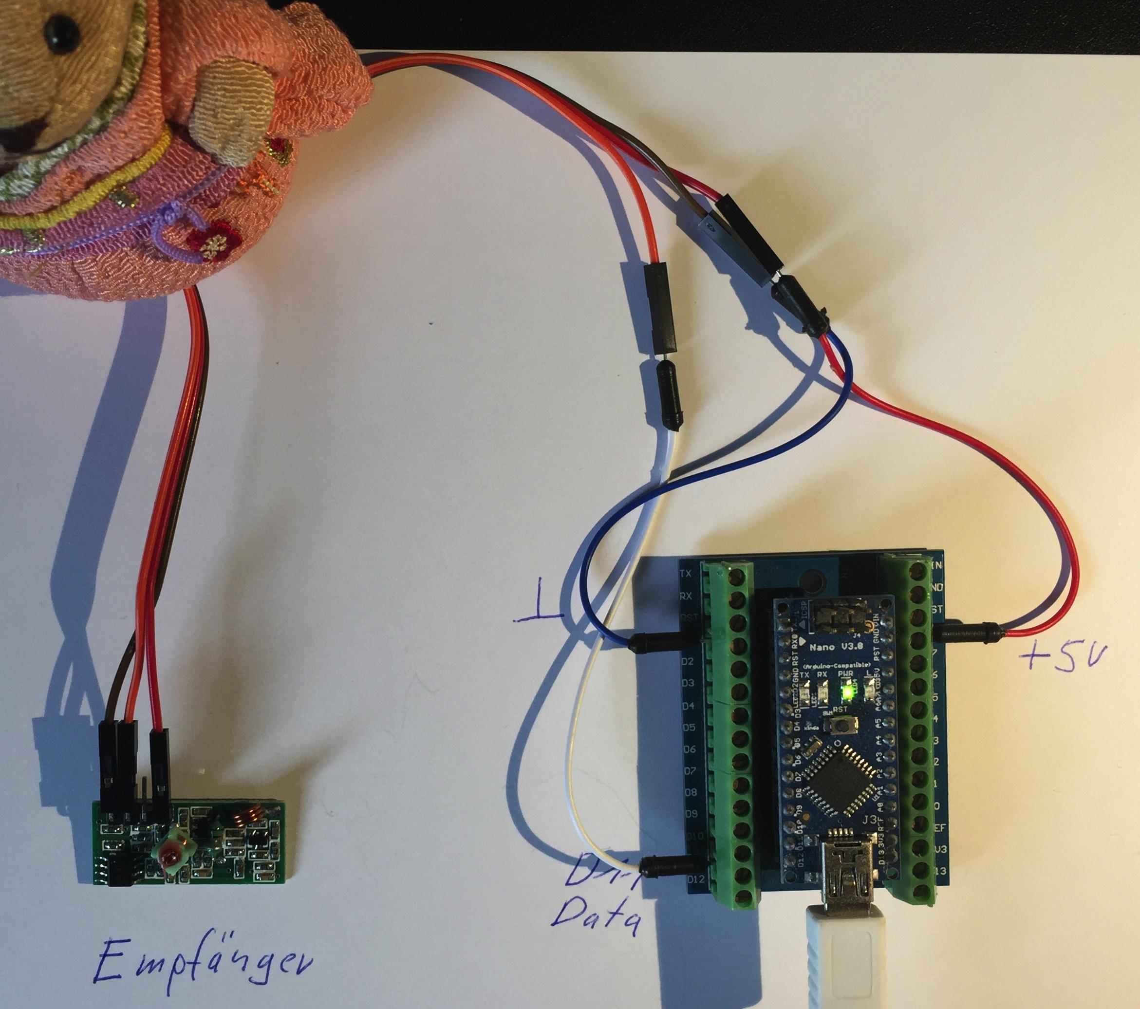 RFID Empfänger