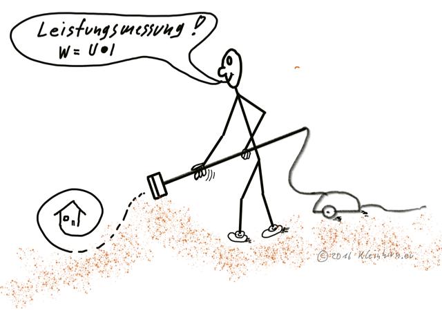 staubsaugen-openhab