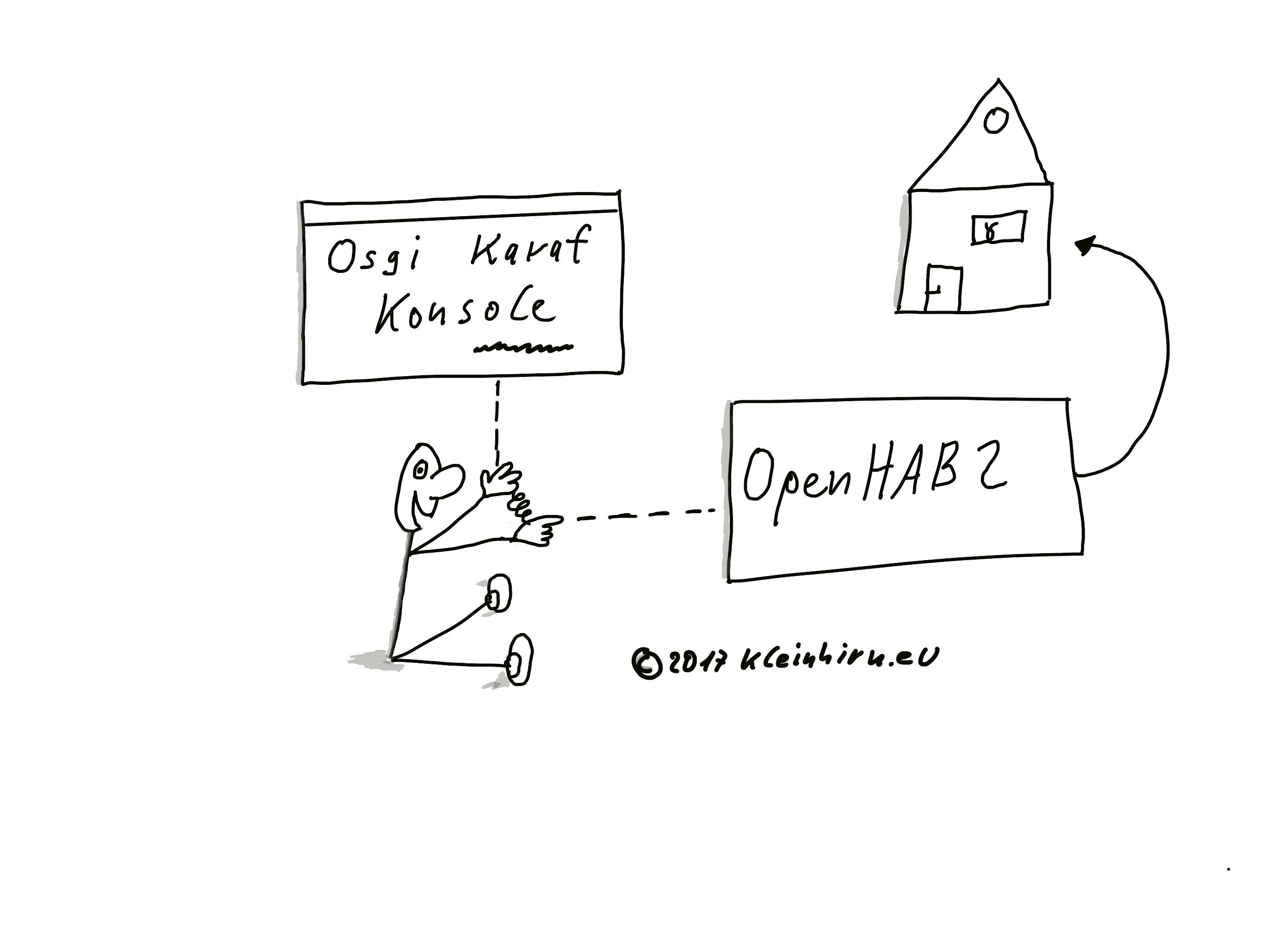 OpenHab – Wenzlaff de – Rund um die Programmierung