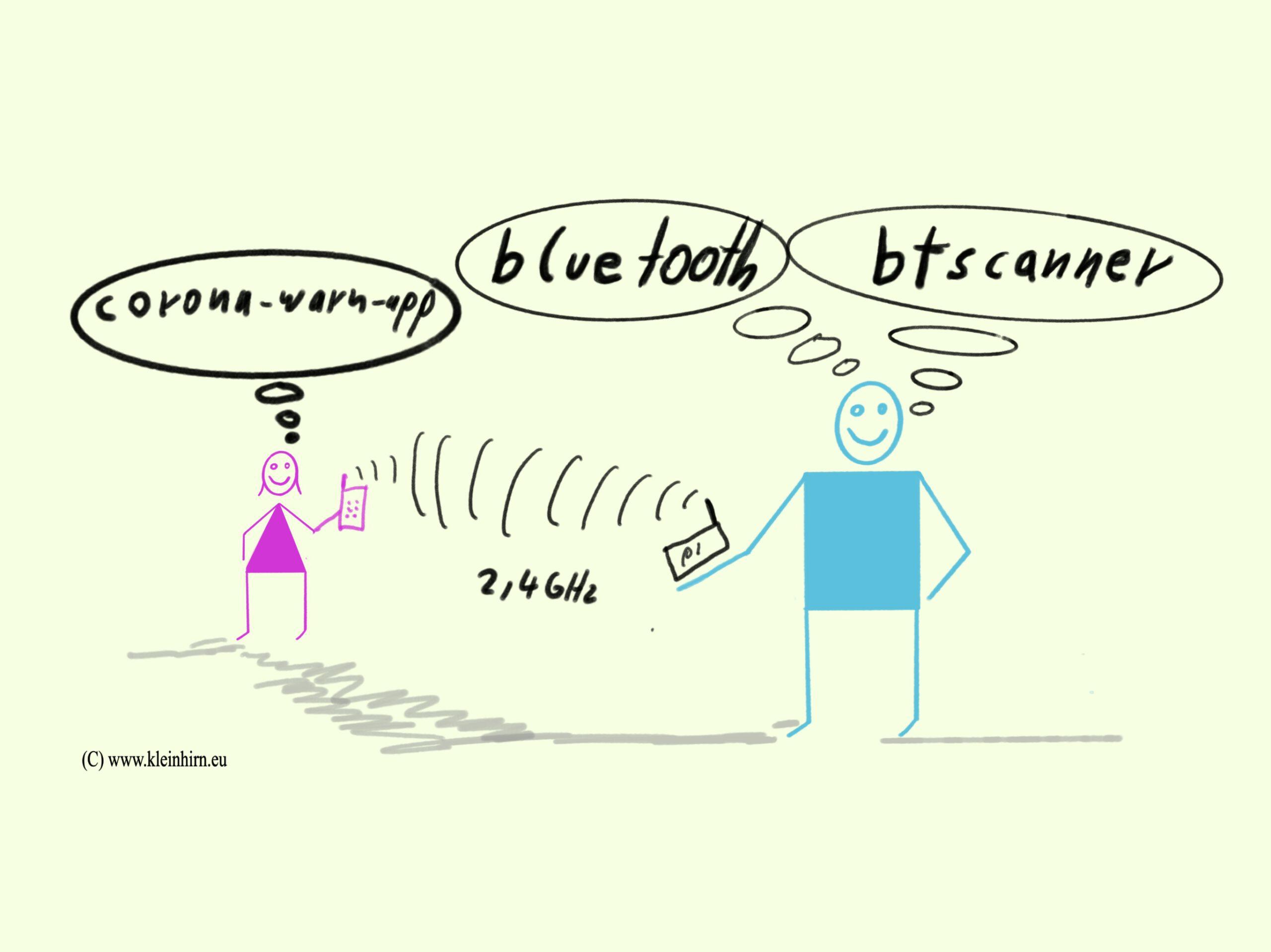 Btscanner
