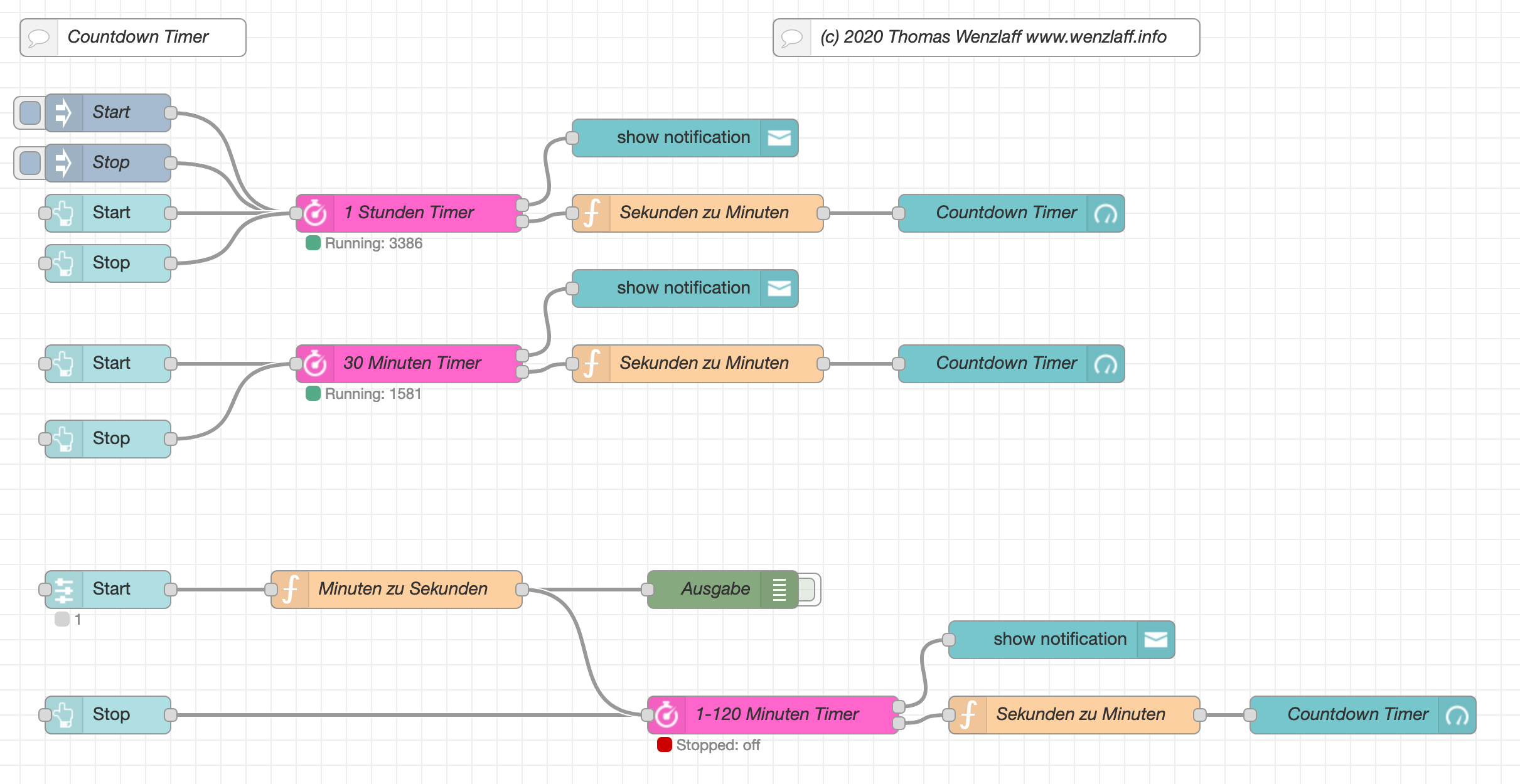 NodeRed Timer Flow